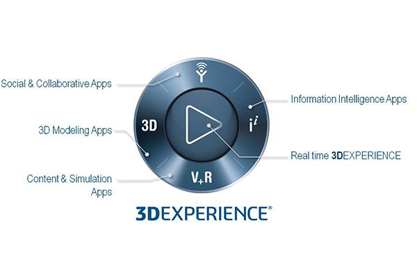 3DEXPERIENCE là gì ? Tổng quan - lợi ích và cách sử dụng