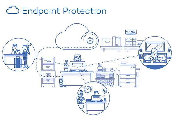 Endpoint protection là gì? Cách lựa chọn và triển khai